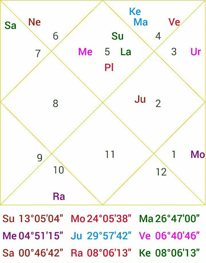 ravi shankar D1